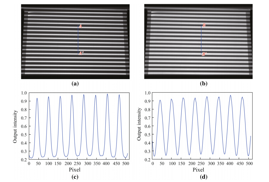 Phase error correction for fringe projection profilometry by