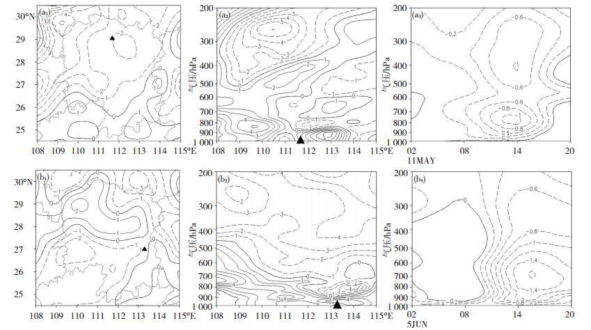 涡度平流_低层暖平流强迫背景下湖南两次飑线过程对比分析
