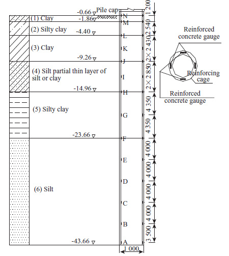 Field Measurement and Analysis of Residual Stress in Bored Piles