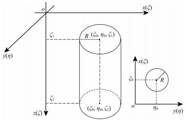 圆柱体体积计算方法_有限长圆柱体磁异常场全空间正演方法