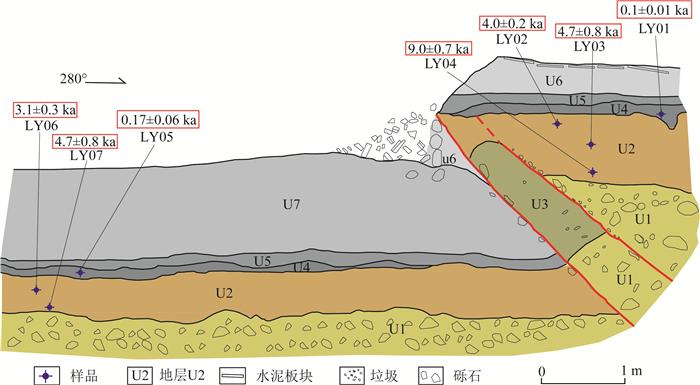 汶川地震前的小地震_龙门山断裂带晚第四纪的大地震活动——来自古地震研究的资料