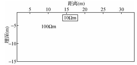 5 m×3 m,间距2 m,采用温纳装置,电极总数36根,模拟数据共195个.