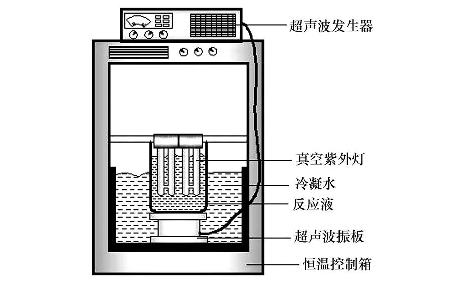 图 1 光声耦合反应装置示意图   2.3 实验方法   取400 mL废水水样置于反应烧杯中,分别采用VUV、US以及VUV/US处理,在设定的时间内取样,测定TOC和UV254.各反应条件进行3次平行实验,采用Origin分析软件对数据进行作图分析.   TOC采用德国Elementar vario TOC总有机碳分析仪测定;pH采用上海精科生产的pHs-3C型分析;UV254采用紫外分光光度计测定.