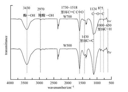 电路 电路图 电子 原理图 422_305