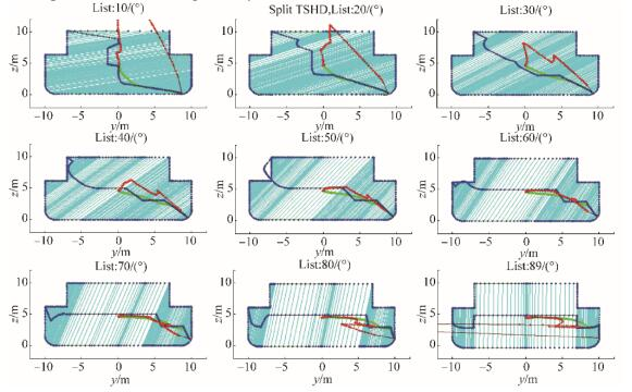 Split TSHD Hydrostatic Particulars Calculation for Cargo