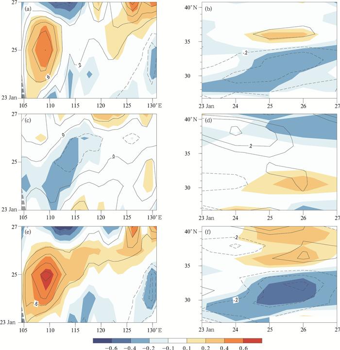 正涡度平流_青藏高原地表位涡密度强迫对2008年1月中国南方降水过程的影响Ⅱ ...