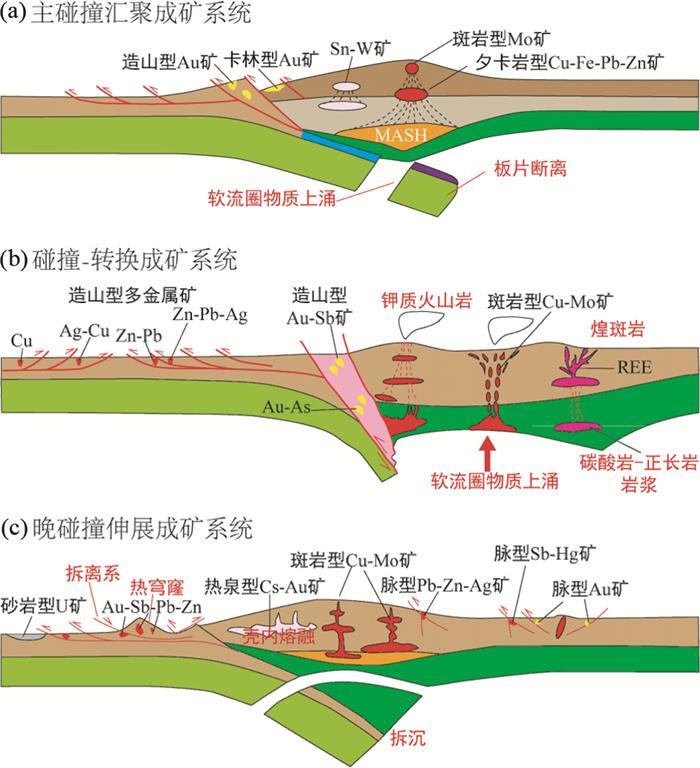 金克斯原图_中国陆壳演化、多块体拼合造山与特色成矿的关系