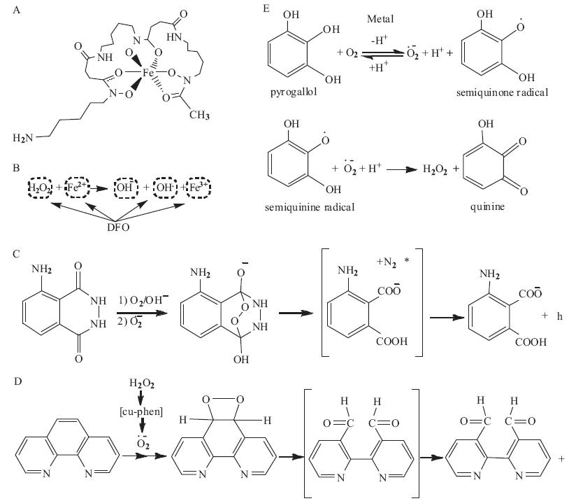 quenching effect of deferoxamine on free radicalmediated